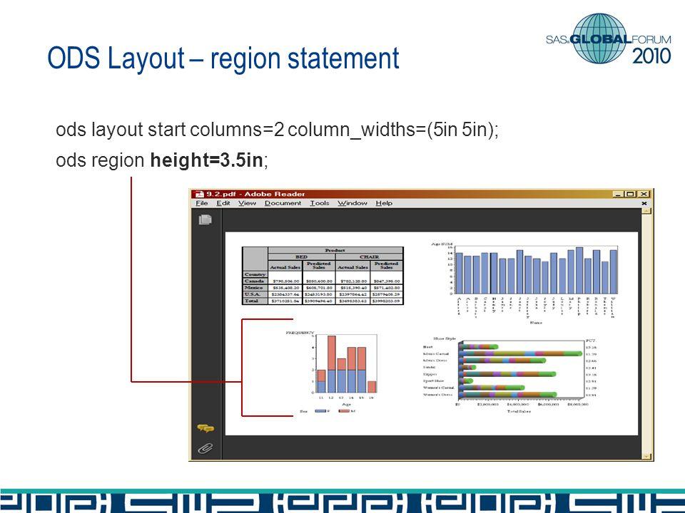 ODS Layout – region statement ods layout start columns=2 column_widths=(5in 5in); ods region height=3.5in;
