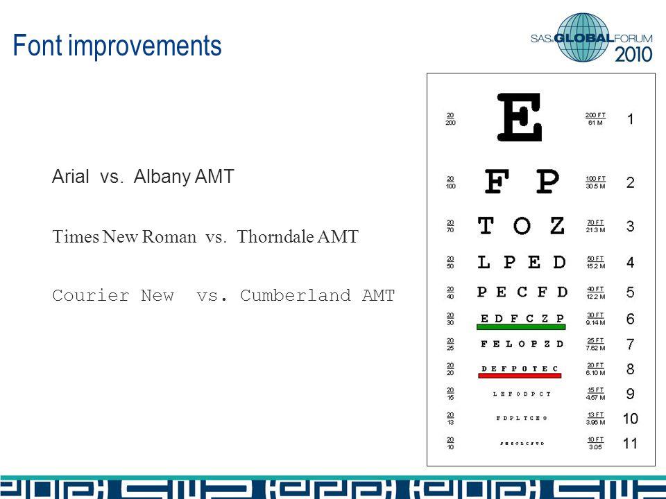 Font improvements Arial vs. Albany AMT Times New Roman vs.