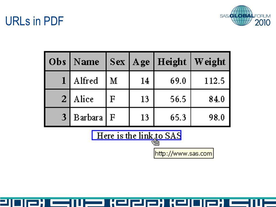 URLs in PDF
