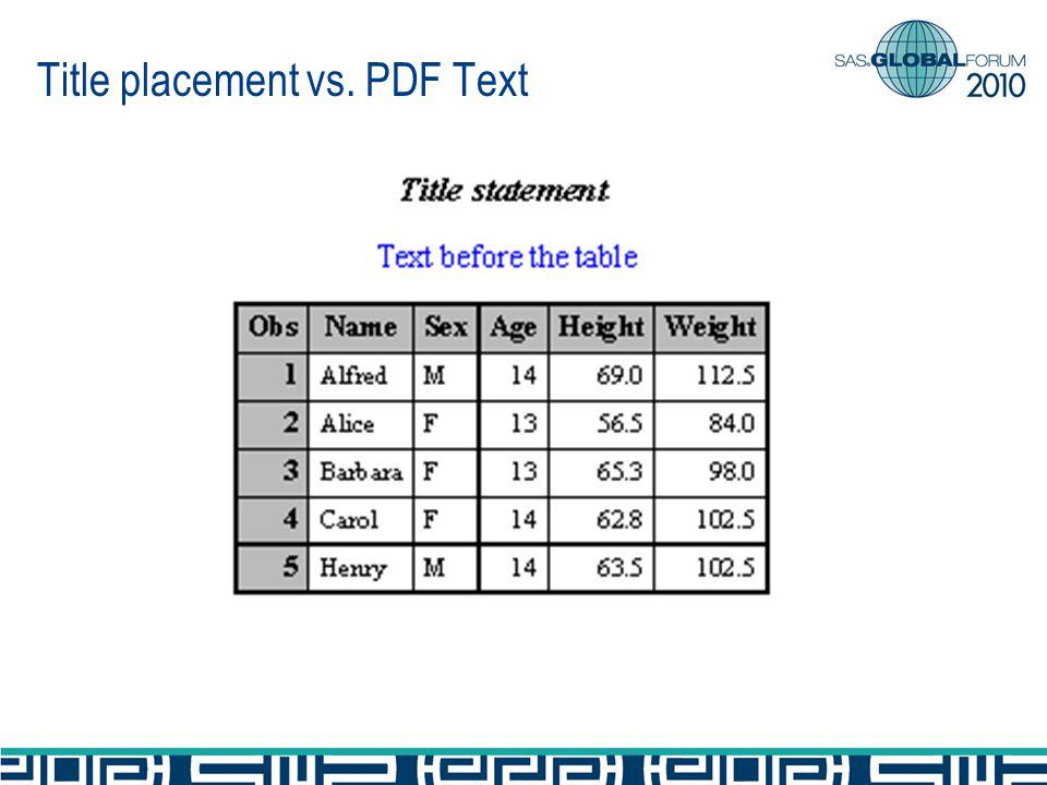 Title placement vs. PDF Text