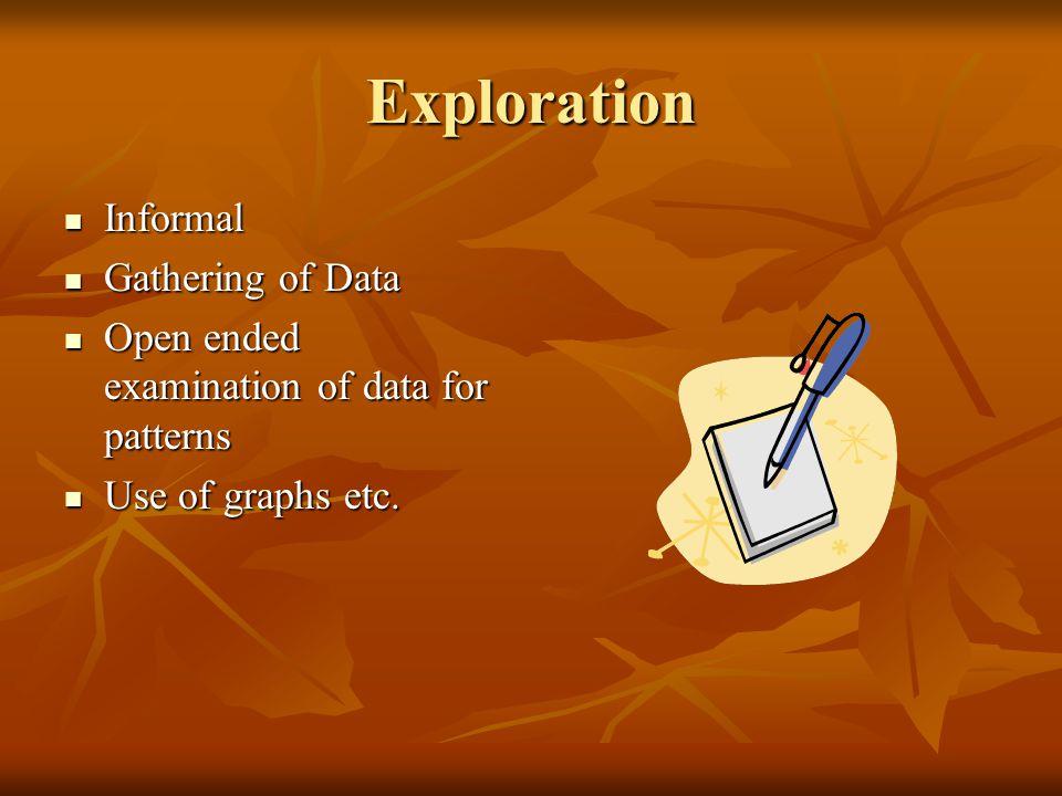 Exploration Informal Informal Gathering of Data Gathering of Data Open ended examination of data for patterns Open ended examination of data for patte