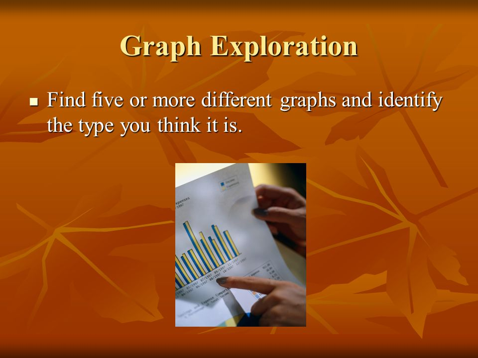 Graph Exploration Find five or more different graphs and identify the type you think it is. Find five or more different graphs and identify the type y