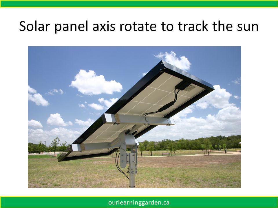 Solar Panel ourlearninggarden.ca