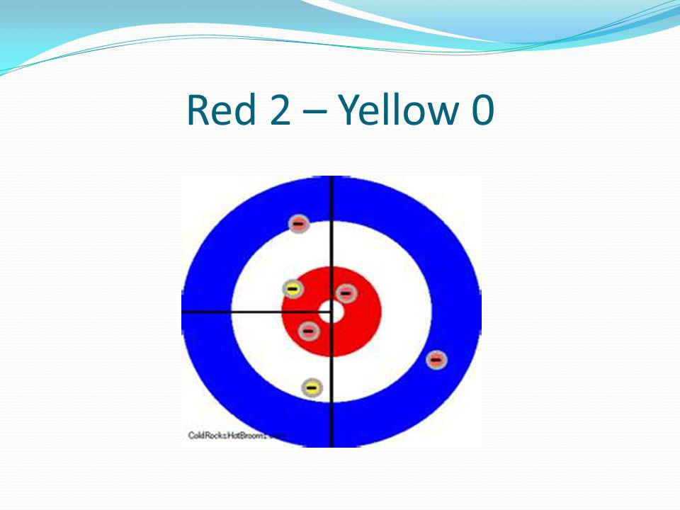 Red 2 – Yellow 0