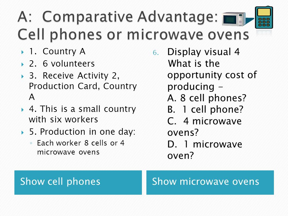 Show cell phonesShow microwave ovens 6. Display visual 4 What is the opportunity cost of producing - A. 8 cell phones? B. 1 cell phone? C. 4 microwave