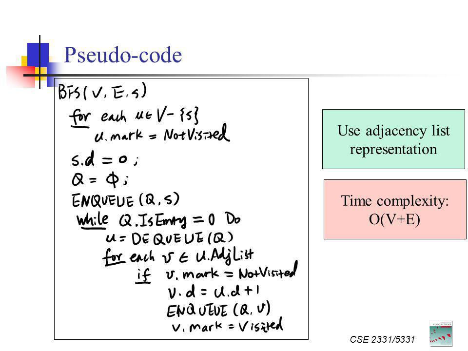 CSE 2331/5331 Pseudo-code Time complexity: O(V+E) Use adjacency list representation