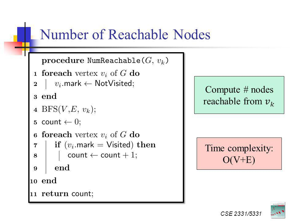 Number of Reachable Nodes CSE 2331/5331 Time complexity: O(V+E)