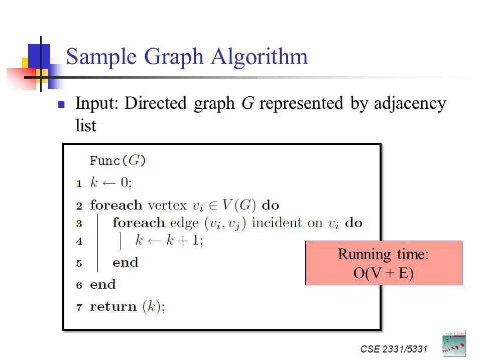 Sample Graph Algorithm Input: Directed graph G represented by adjacency list CSE 2331/5331 Running time: O(V + E)
