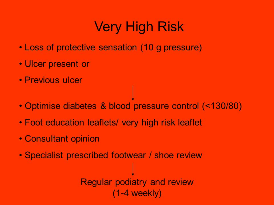 Very High Risk Loss of protective sensation (10 g pressure) Ulcer present or Previous ulcer Optimise diabetes & blood pressure control (<130/80) Foot
