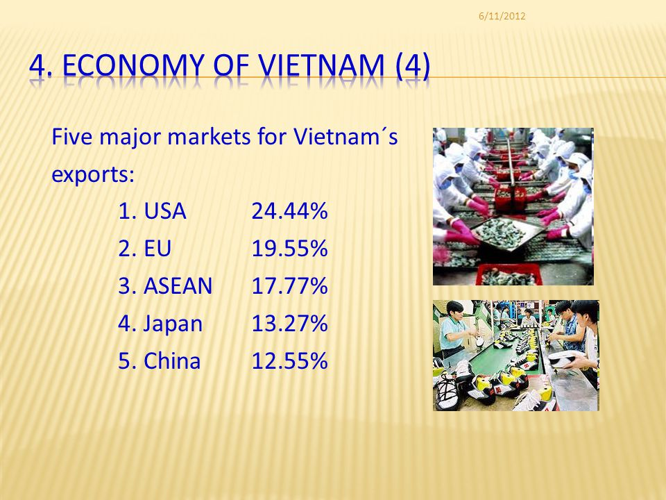 Five major markets for Vietnam´s exports: 1. USA 24.44% 2.