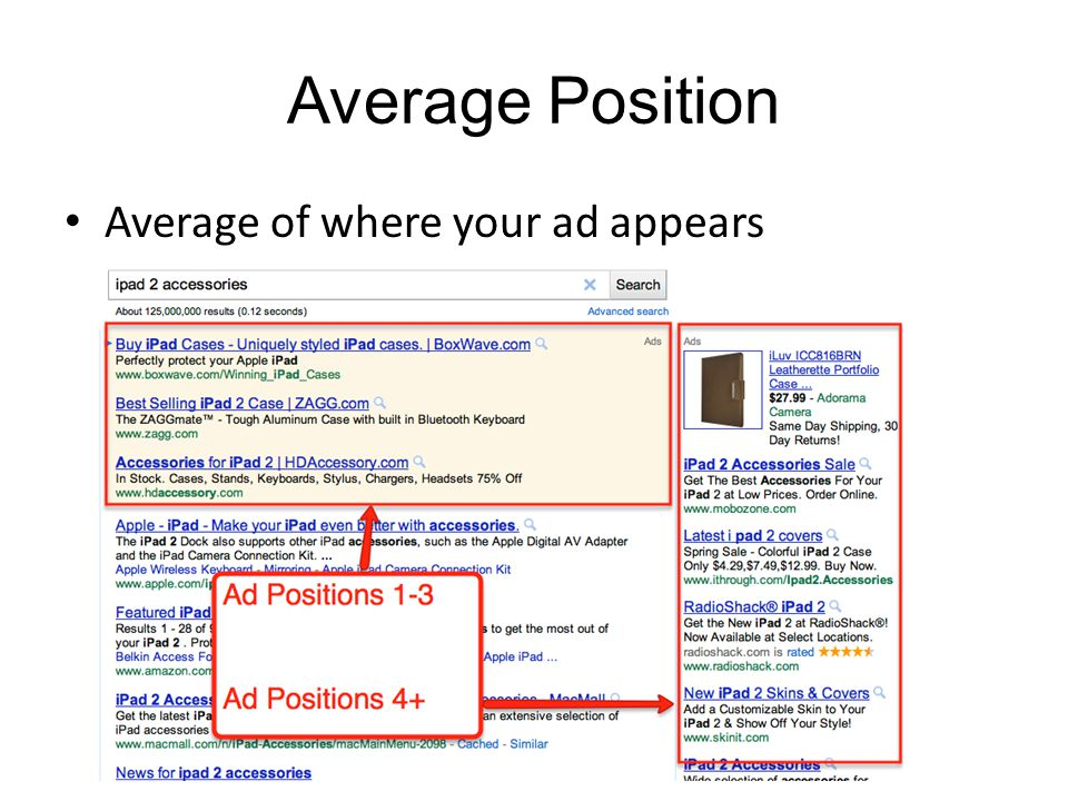 Average Position Average of where your ad appears