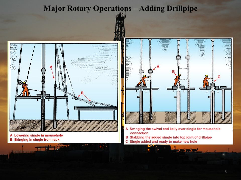 17 Reasons for Core Drilling Coring is the only way to supply intact speciments of the formation anatomy In Hard Rocks Core Drilling can be a very efficient way to make a hole at good penetration rates and low costs Performance Parameter of Coring Operation: Core Recovery (%) = Length of Core / Length of Core Run Core Quality