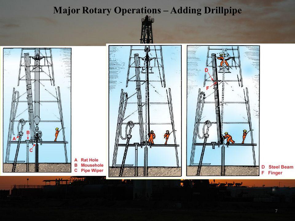 18 Core Drilling Techniques