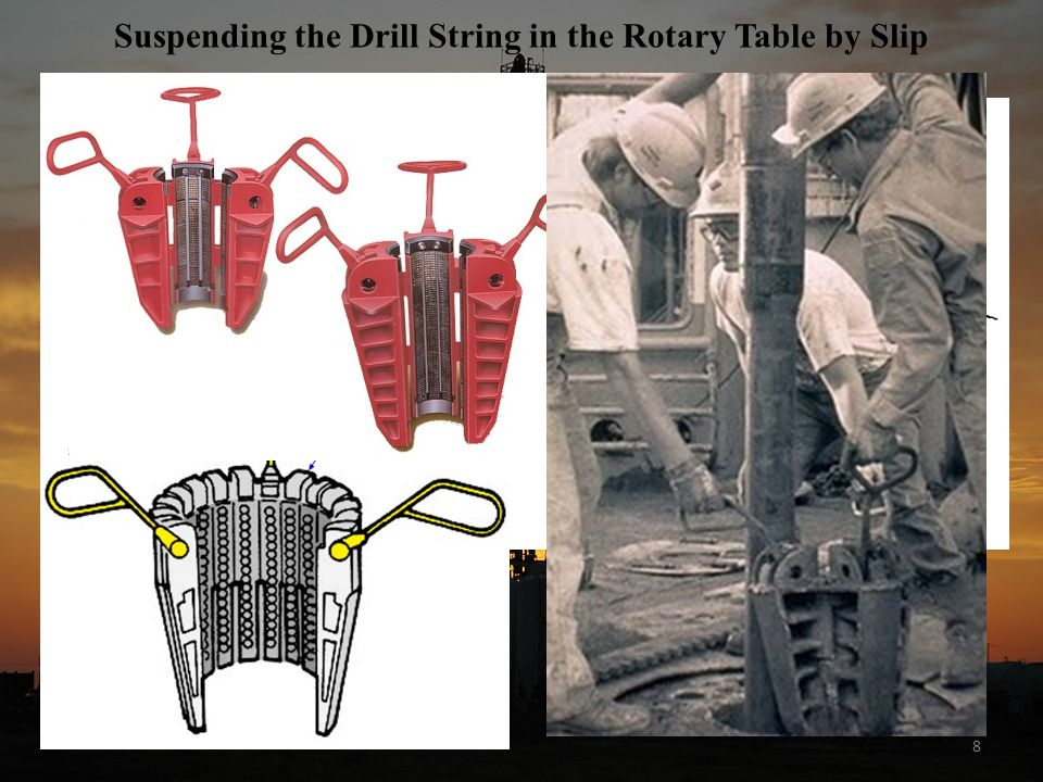8 Suspending the Drill String in the Rotary Table by Slip