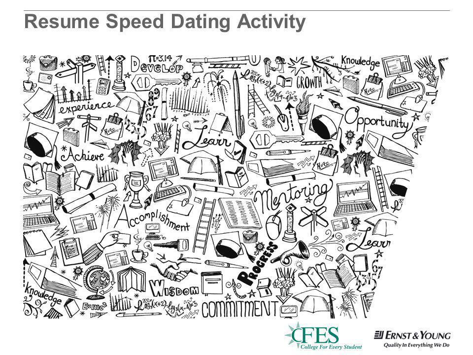 Resume Speed Dating Activity