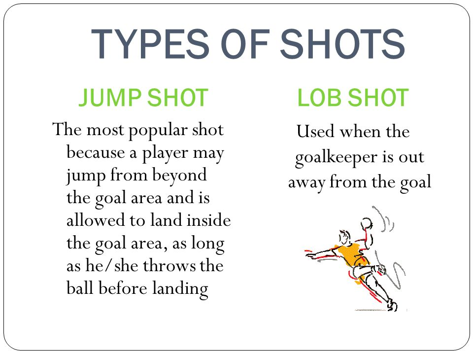 TYPES OF SHOTS JUMP SHOTLOB SHOT The most popular shot because a player may jump from beyond the goal area and is allowed to land inside the goal area, as long as he/she throws the ball before landing Used when the goalkeeper is out away from the goal