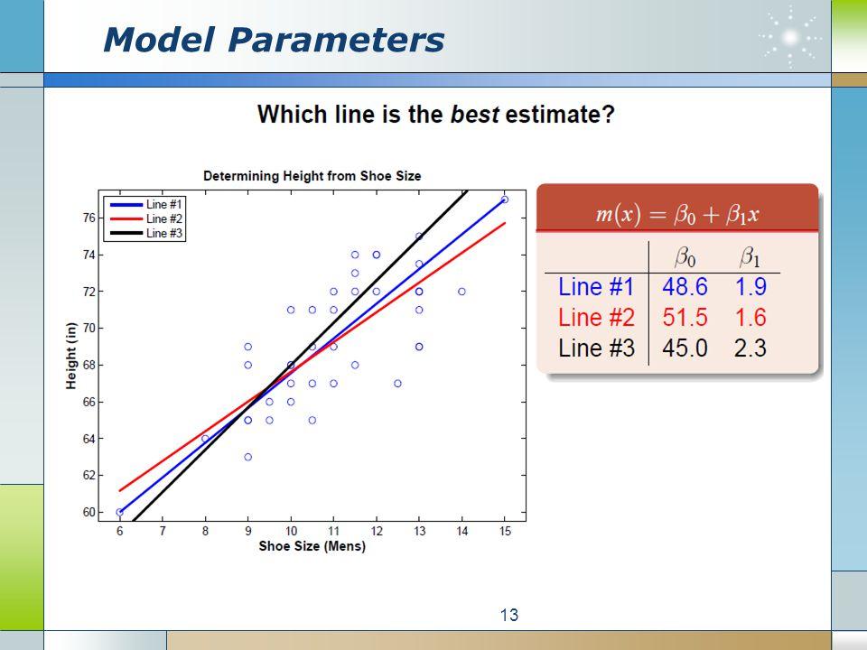 Model Parameters 13