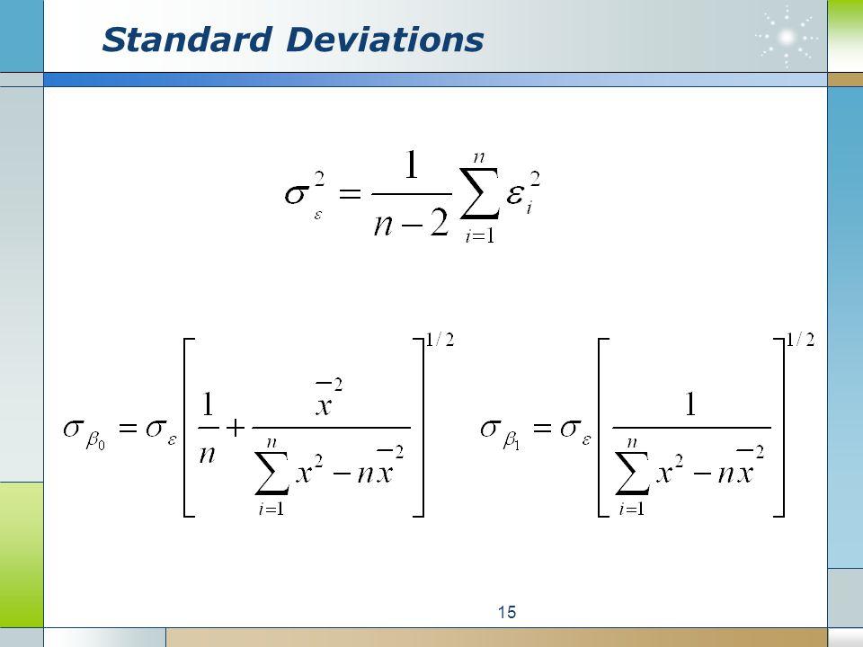 Standard Deviations 15