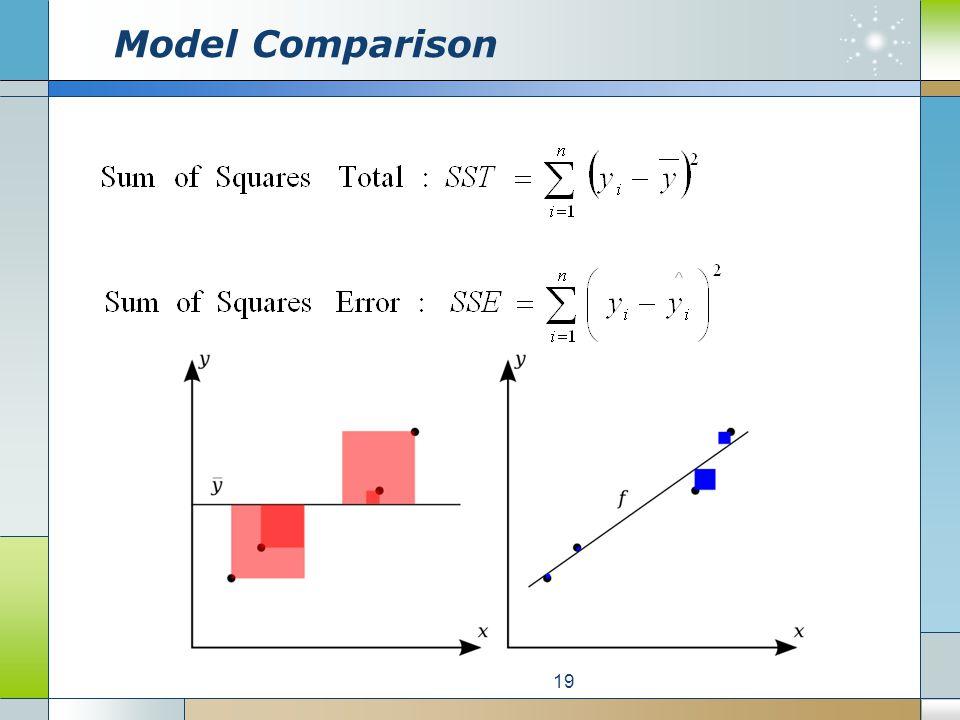 Model Comparison 19