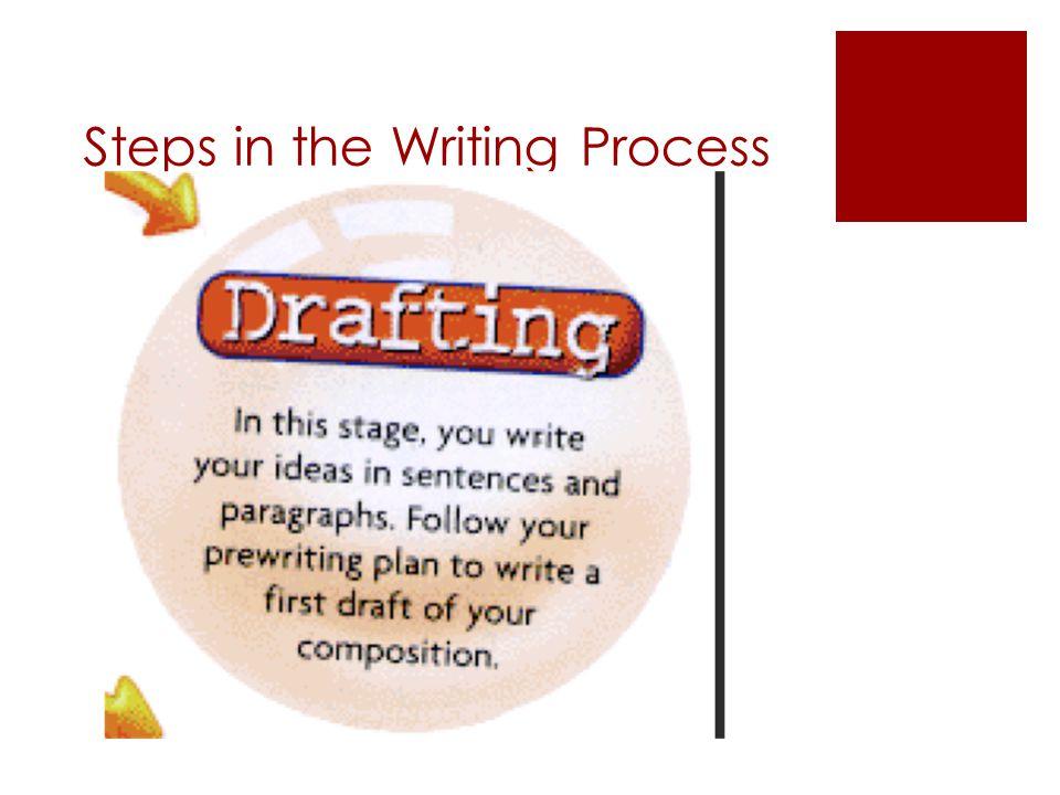 How to Write a Argumentative Essay Steps
