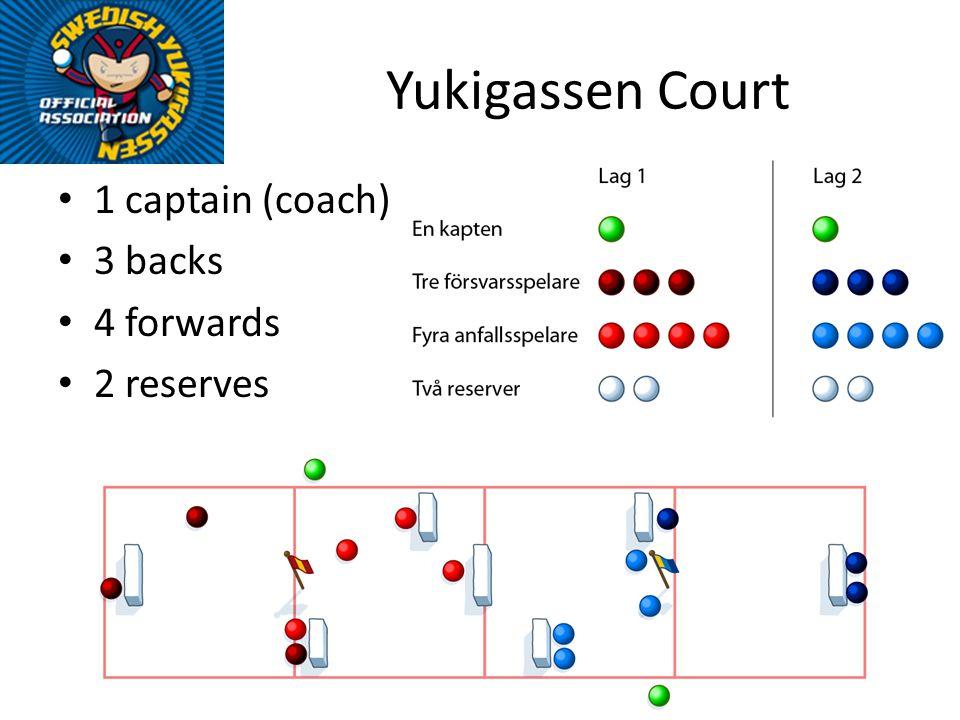 Yukigassen Court 1 captain (coach) 3 backs 4 forwards 2 reserves