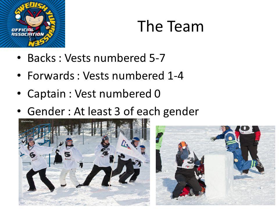 The Team Backs : Vests numbered 5-7 Forwards : Vests numbered 1-4 Captain : Vest numbered 0 Gender : At least 3 of each gender