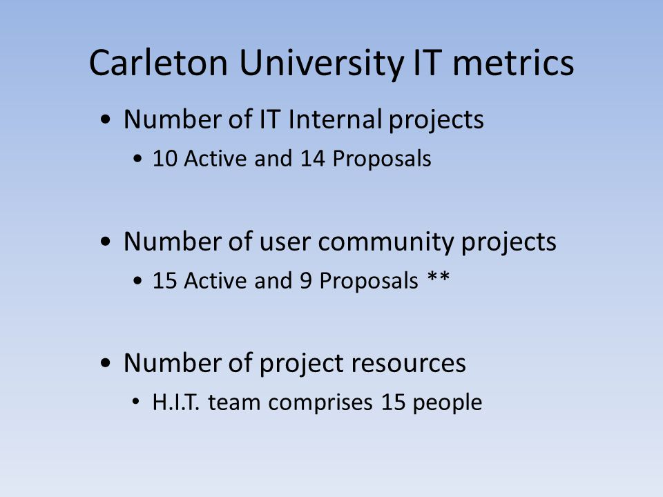 Carleton University IT metrics Number of IT Internal projects 10 Active and 14 Proposals Number of user community projects 15 Active and 9 Proposals ** Number of project resources H.I.T.