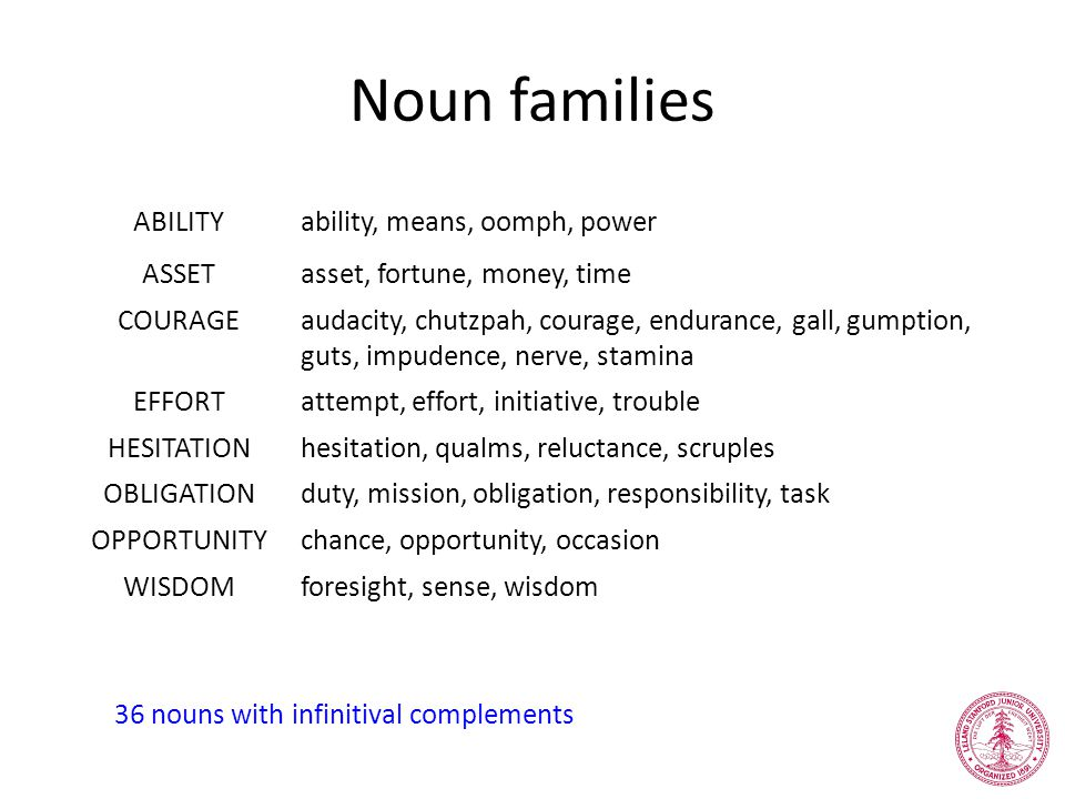 Noun families ABILITYability, means, oomph, power ASSETasset, fortune, money, time COURAGEaudacity, chutzpah, courage, endurance, gall, gumption, guts, impudence, nerve, stamina EFFORTattempt, effort, initiative, trouble HESITATIONhesitation, qualms, reluctance, scruples OBLIGATIONduty, mission, obligation, responsibility, task OPPORTUNITYchance, opportunity, occasion WISDOMforesight, sense, wisdom 36 nouns with infinitival complements