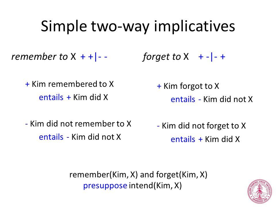 Simple two-way implicatives remember to X+ +|- - + Kim remembered to X entails+ Kim did X - Kim did not remember to X entails- Kim did not X forget to X+ -|- + + Kim forgot to X entails- Kim did not X - Kim did not forget to X entails+ Kim did X remember(Kim, X) and forget(Kim, X) presuppose intend(Kim, X)
