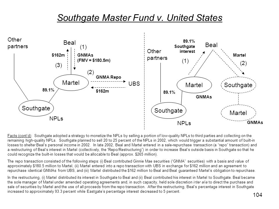 Southgate Master Fund v. United States Facts (contd): Southgate adopted a strategy to monetize the NPLs by selling a portion of low-quality NPLs to th