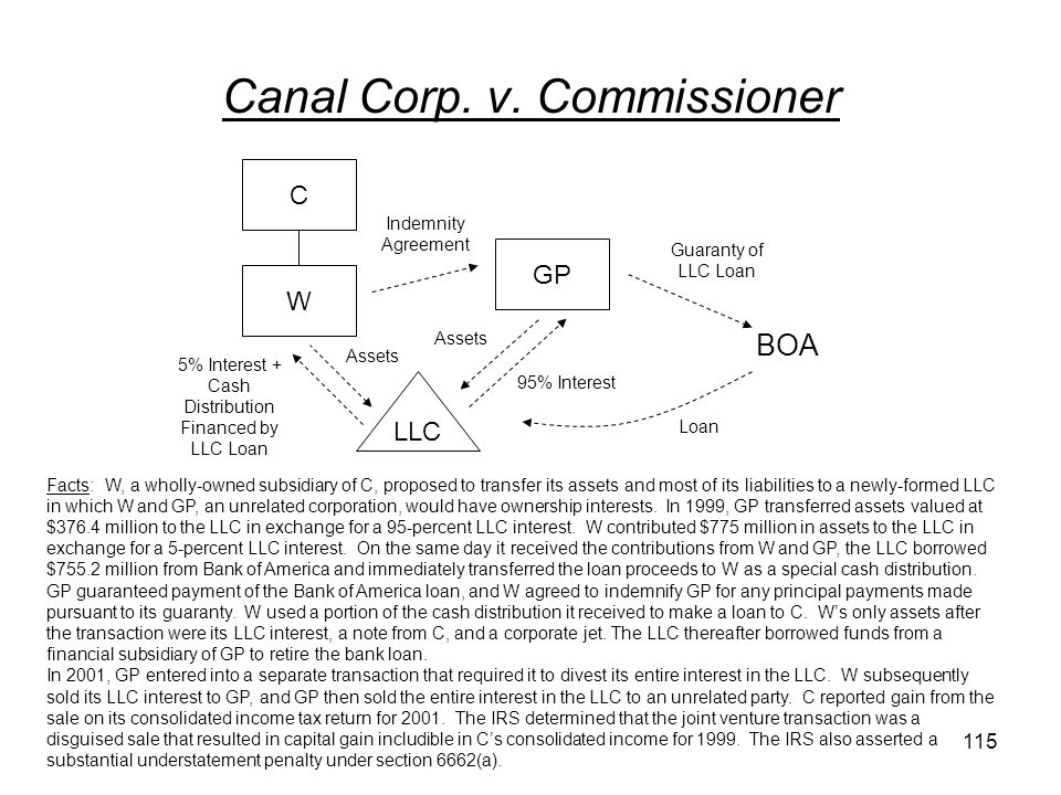 Canal Corp. v. Commissioner Facts: W, a wholly-owned subsidiary of C, proposed to transfer its assets and most of its liabilities to a newly-formed LL