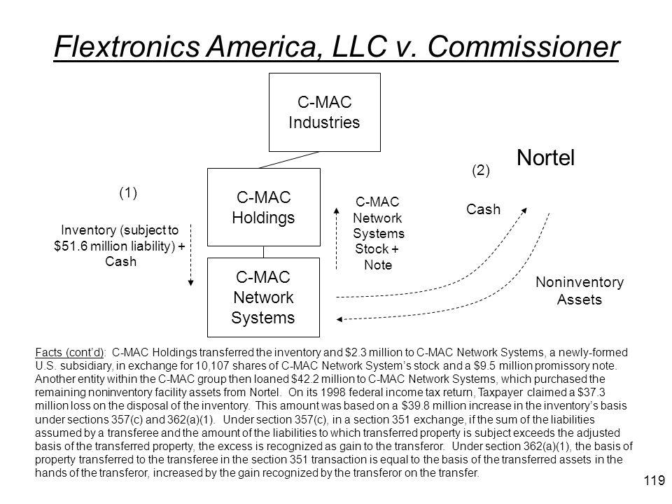 Flextronics America, LLC v. Commissioner C-MAC Industries C-MAC Holdings C-MAC Network Systems C-MAC Network Systems Stock + Note Cash Inventory (subj