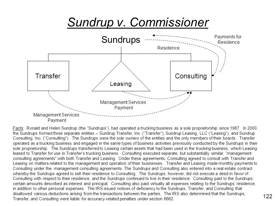 Sundrup v. Commissioner TransferConsulting Facts: Ronald and Helen Sundrup (the Sundrups), had operated a trucking business as a sole proprietorship s