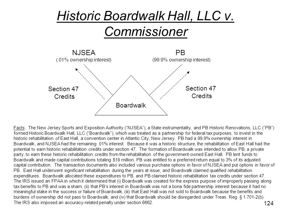 Historic Boardwalk Hall, LLC v. Commissioner Facts: The New Jersey Sports and Exposition Authority (NJSEA), a State instrumentality, and PB Historic R