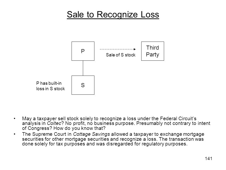 Sale to Recognize Loss May a taxpayer sell stock solely to recognize a loss under the Federal Circuits analysis in Coltec? No profit, no business purp