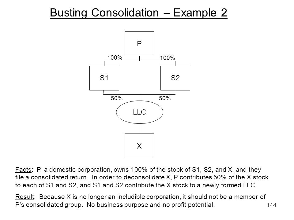 Busting Consolidation – Example 2 P 100% S1S2 X LLC 100% 50% Facts: P, a domestic corporation, owns 100% of the stock of S1, S2, and X, and they file a consolidated return.
