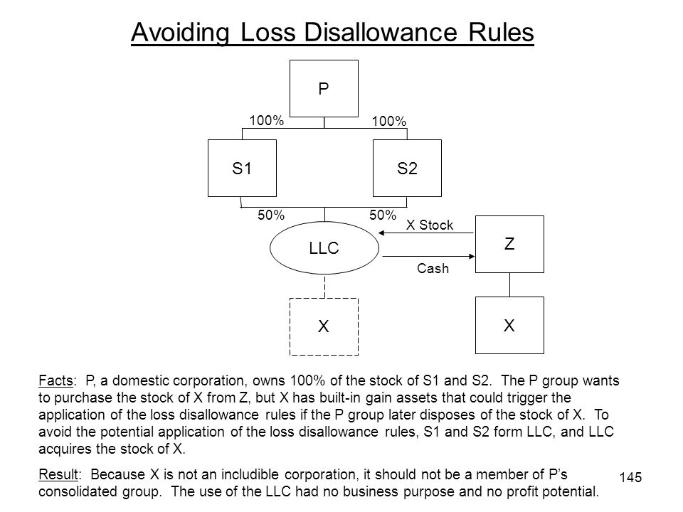 Avoiding Loss Disallowance Rules P 100% S1S2 X LLC 100% 50% Facts: P, a domestic corporation, owns 100% of the stock of S1 and S2. The P group wants t
