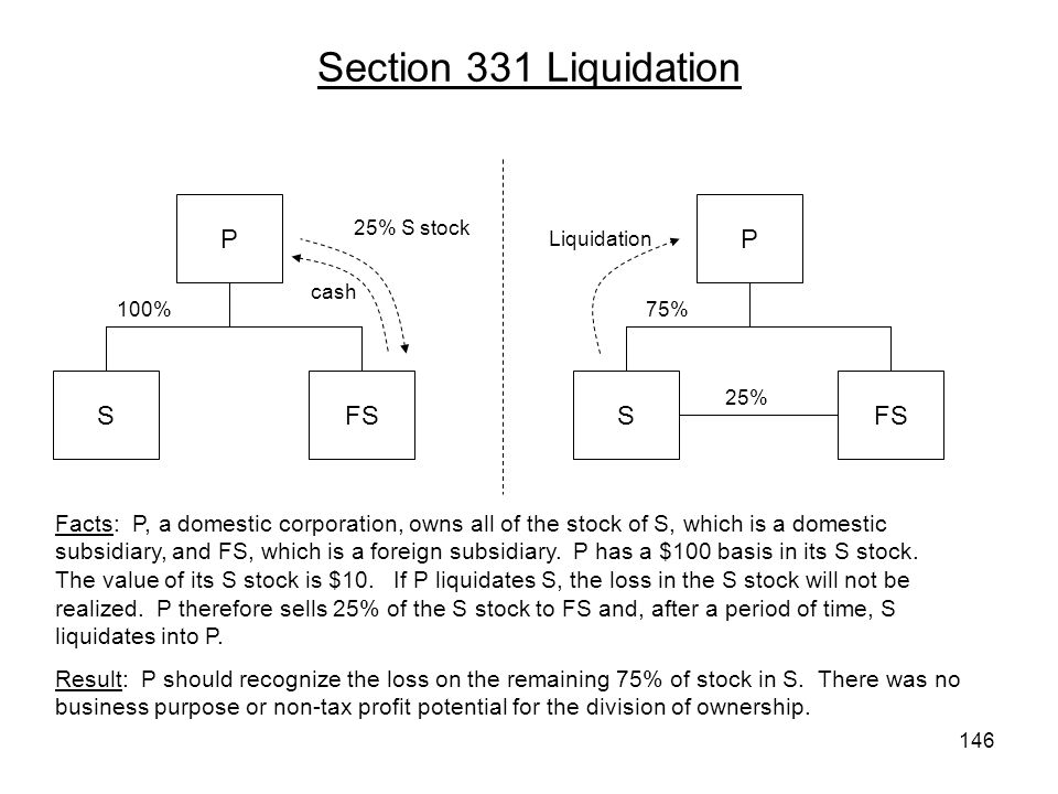 Section 331 Liquidation P SFS 25% S stock cash P SFS 75% 25% 100% Facts: P, a domestic corporation, owns all of the stock of S, which is a domestic subsidiary, and FS, which is a foreign subsidiary.