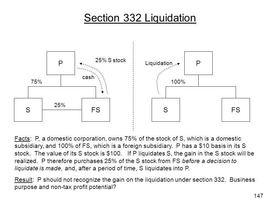 Section 332 Liquidation P SFS 25% S stock cash P SFS 100% 25% 75% Facts: P, a domestic corporation, owns 75% of the stock of S, which is a domestic su
