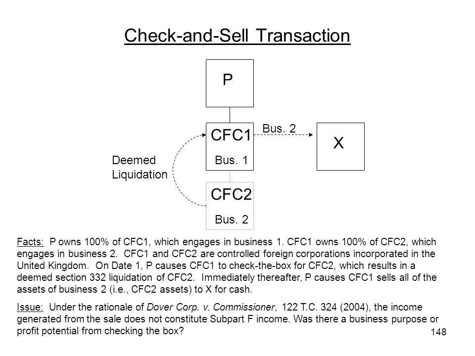 Check-and-Sell Transaction P CFC1 CFC2 Bus.1 Bus.