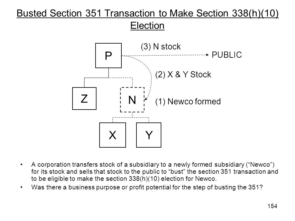 A corporation transfers stock of a subsidiary to a newly formed subsidiary (Newco) for its stock and sells that stock to the public to bust the section 351 transaction and to be eligible to make the section 338(h)(10) election for Newco.