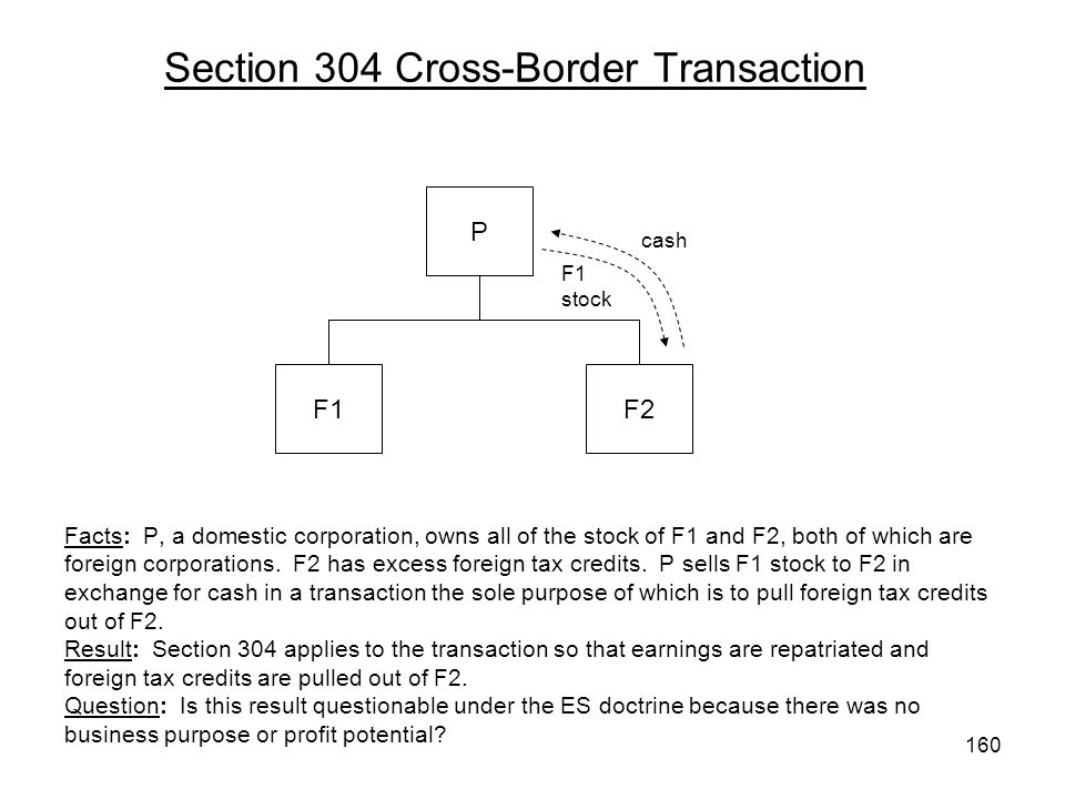 Section 304 Cross-Border Transaction Facts: P, a domestic corporation, owns all of the stock of F1 and F2, both of which are foreign corporations.
