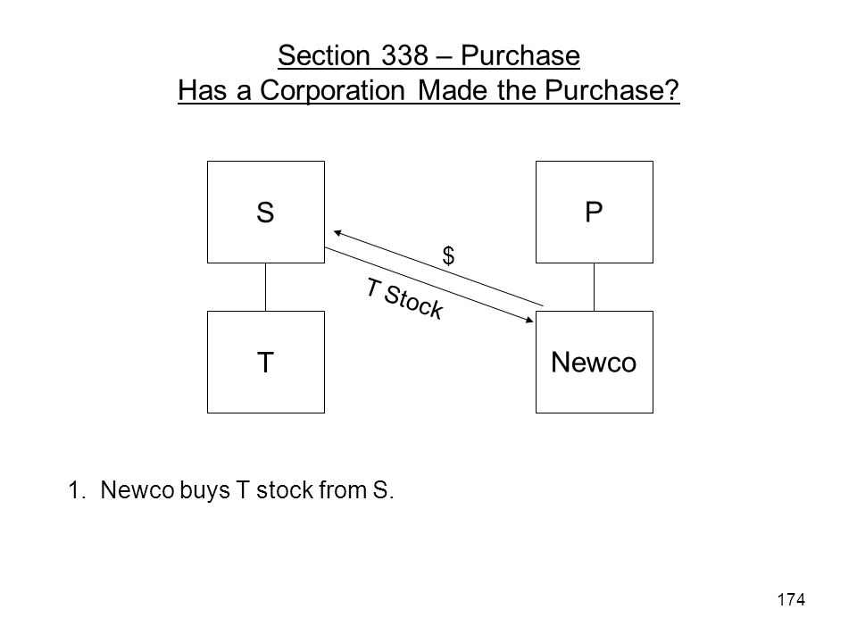 Section 338 – Purchase Has a Corporation Made the Purchase.