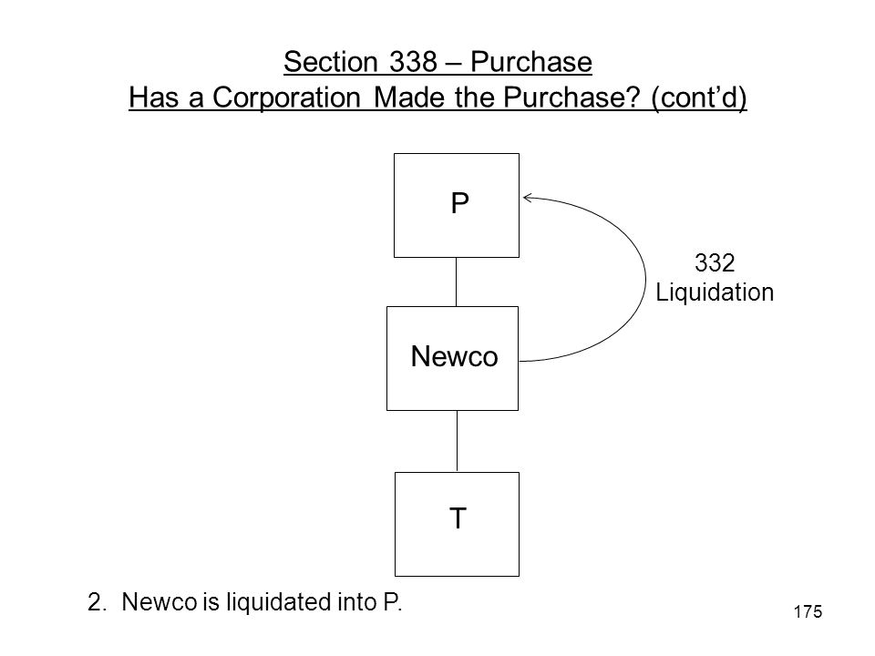 Section 338 – Purchase Has a Corporation Made the Purchase? (contd) P Newco T 332 Liquidation 2. Newco is liquidated into P. 175