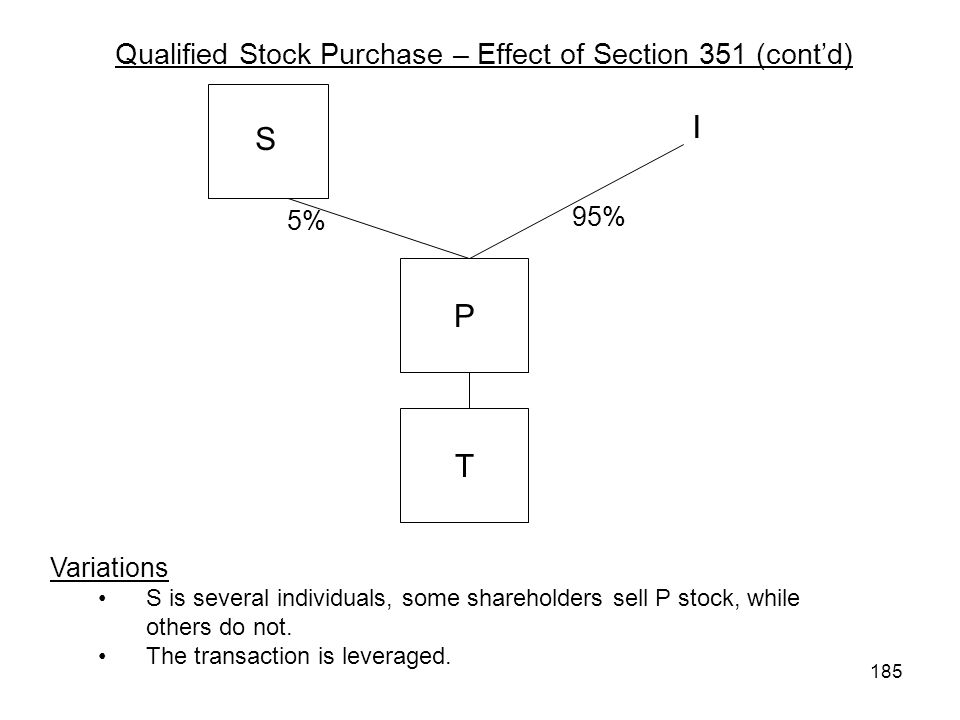 Qualified Stock Purchase – Effect of Section 351 (contd) T S P Variations S is several individuals, some shareholders sell P stock, while others do no