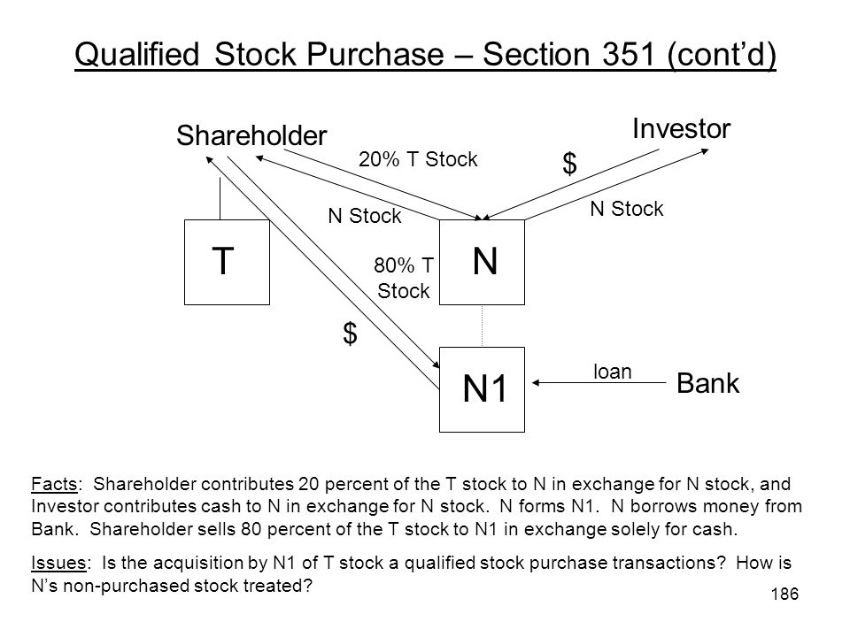 Qualified Stock Purchase – Section 351 (contd) Investor Shareholder TN N1 20% T Stock $ N Stock 80% T Stock N Stock $ Facts: Shareholder contributes 2