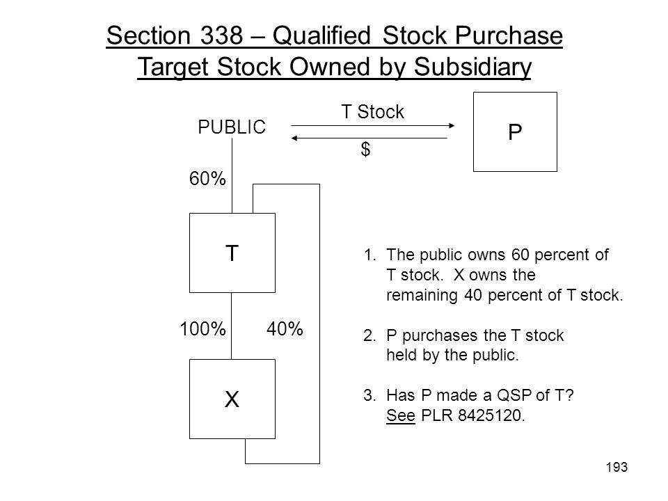 T X P PUBLIC 60% 100%40% $ T Stock 1. The public owns 60 percent of T stock. X owns the remaining 40 percent of T stock. 2. P purchases the T stock he