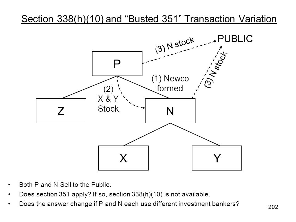 Section 338(h)(10) and Busted 351 Transaction Variation Both P and N Sell to the Public.