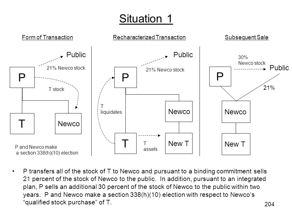 Situation 1 P transfers all of the stock of T to Newco and pursuant to a binding commitment sells 21 percent of the stock of Newco to the public. In a