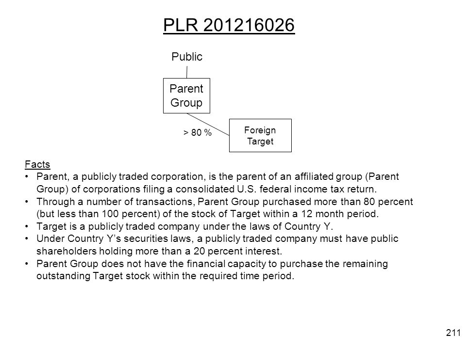 PLR 201216026 Facts Parent, a publicly traded corporation, is the parent of an affiliated group (Parent Group) of corporations filing a consolidated U